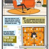 20 Möglichkeiten, warm, Energiekosten zu bleiben [Infografik]