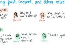 Ein Brief aus der Zukunft mir - 13 Must-weiß, meine Zukunft Beziehung Beratung mich