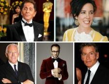 die höchste Modedesigner der Welt